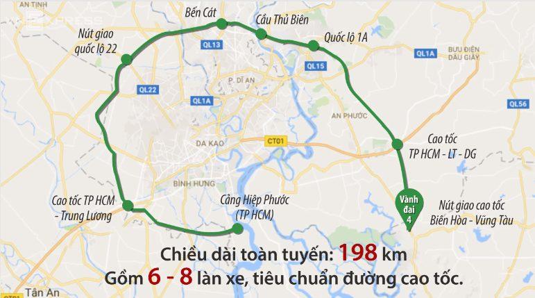 Lộ trình đường Vành đai 4 TPHCM